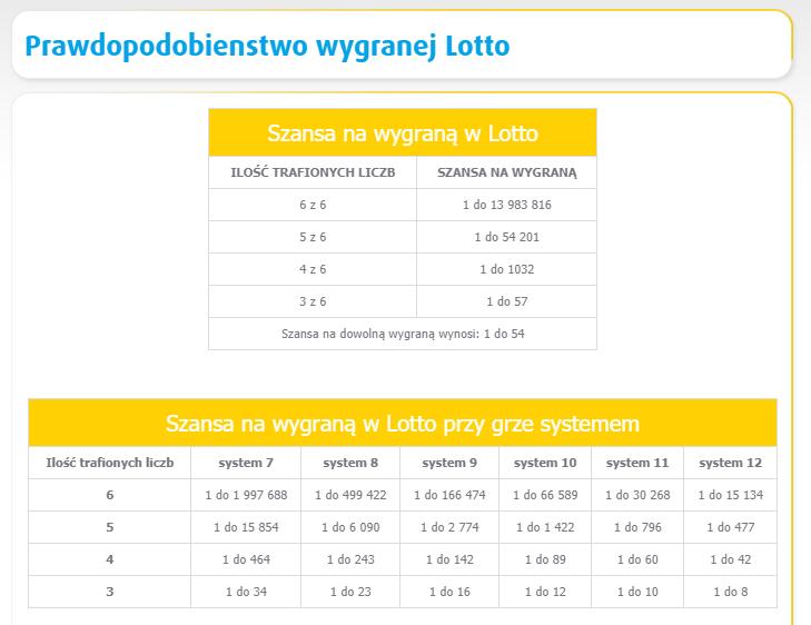 lotto gra systemem
